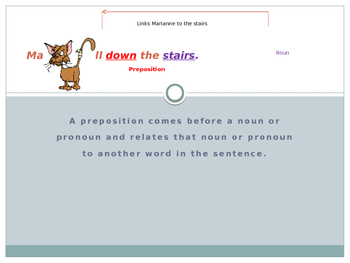 All About Prepositions