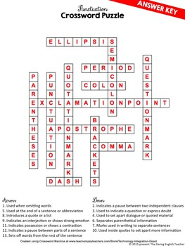 All About Punctuation Puzzle Pack