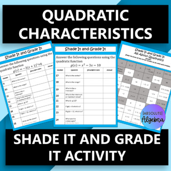 All About Quadratics...Finding the Vertex, Y-intercept, Zeros, and More!