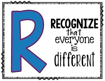All About RESPECT! Classroom Poster Set with Strategies for School