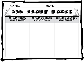 All About Rocks: Earth Science Activities