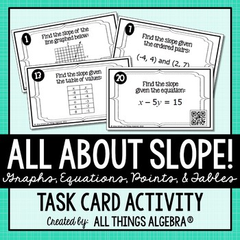 Slope Task Cards