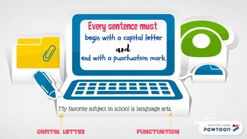 All About Sentences Powerpoint Presentation