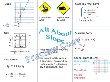 All About Slope