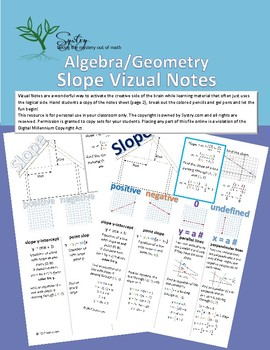 All About Slope Vizual Notes