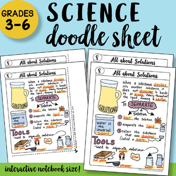 All About Solutions Doodle Notes Sheet - So Easy to Use! PPT Included!