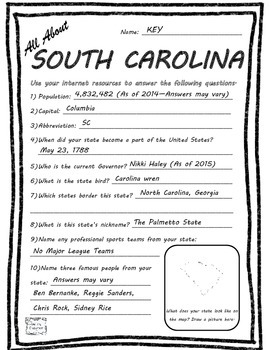All About South Carolina - Fifty States Project Based Learning Worksheet
