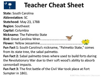 All About South Carolina | US States | Activities & Worksheets