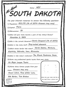 All About South Dakota - Fifty States Project Based Learning Worksheet