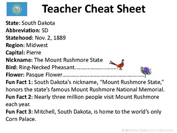 All About South Dakota | US States | Activities & Worksheets