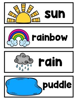 All About Spring Vocabulary Picture Word Cards for Kindergarten