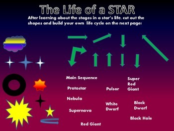 All About Stars!