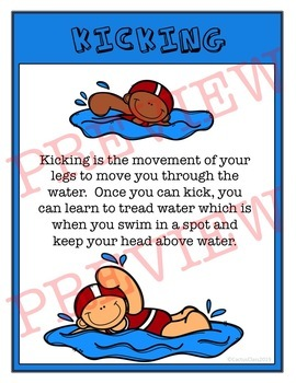 All About Swimming   Artistic Swimming   Swim to Survive Writing Pack