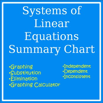 Systems of Linear Equations Review Chart