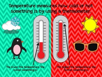 All About Temperature