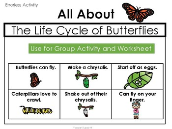 All About The Life Cycle of Butterflies: Errorless Activity