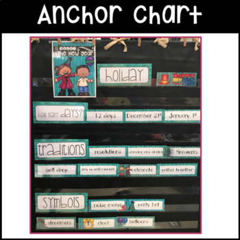 New Year a Non-fiction Unit