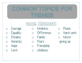 All About Themes Anchor Chart