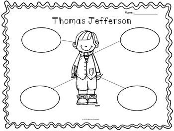 All About Thomas Jefferson