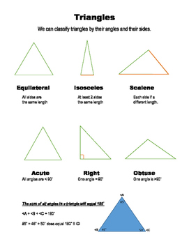 All About Triangles