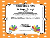 All About Turkeys Informational Text and Questions (Common Core Aligned)
