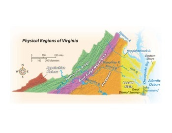 All About Virginia