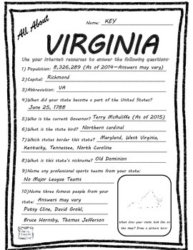 All About Virginia - Fifty States Project Based Learning Worksheet