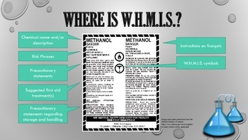 All About WHMIS / Daily Uses of Fluids