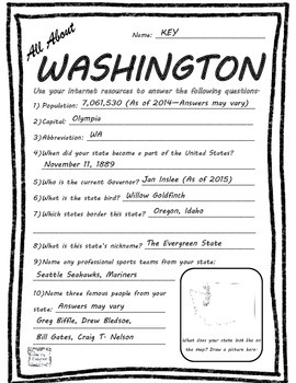 All About Washington - Fifty States Project Based Learning Worksheet