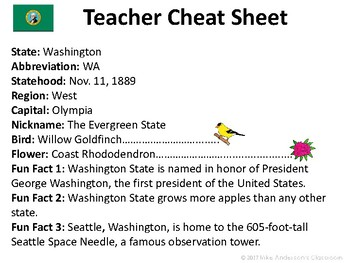 All About Washington | US States | Activities & Worksheets