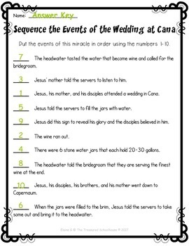 All About the Wedding at Cana