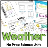 Weather Types, Conditions and Tools