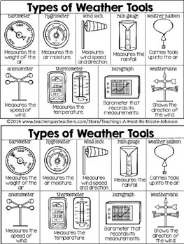 All About Weather NGSS mini-book