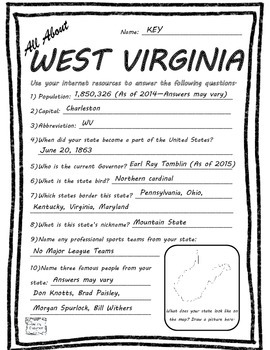 All About West Virginia - Fifty States Project Based Learning Worksheet