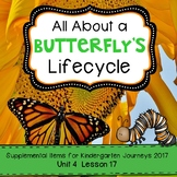 All About a Butterfly's Lifecycle Journeys 2017