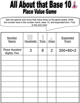 All About that Base 10 too! Place Value Board Game