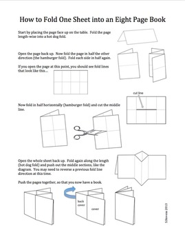 All About the Arch Foldable (mini Book)