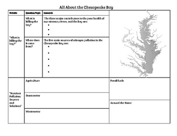 All About the Chesapeake Bay: Sources and Solutions of Pollution