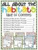 All About the HABITATS Posters Set #1 (Exploring Animal Habitats)