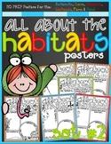All About the HABITATS Posters Set #2 (Exploring Animal Habitats)