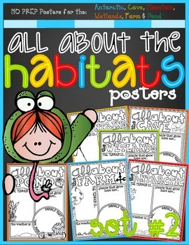 All About the HABITATS Posters Set #2 (Exploring Animal Habitats)