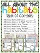 All About the HABITATS Posters Set #3 (Exploring Animal Habitats)
