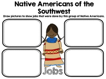 All About the Native Americans Packet
