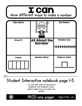 All About the Numbers 1 through 10 {K number practice sheets}