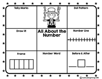 Number Sense! All About the Numbers 1 through 10 { number practice sheets}