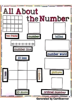 All About the Number Anchor Chart FREEBIE