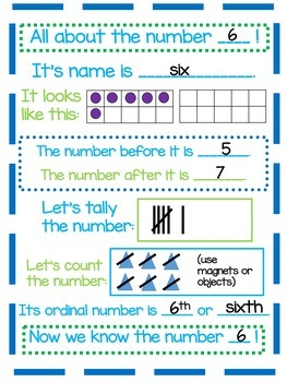 All About the Number ___ Poster/Handout