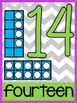 All About the Numbers {Number Posters, Tens Frames, Ordinal Numbers}