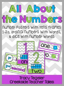 All About the Numbers {Number Posters, Tens Frames, Ordina