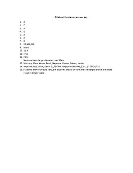 All About the Planets Worksheet